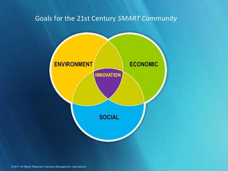 Goals for the 21st Century SMART Community                                   ENVIRONMENT                                EC...