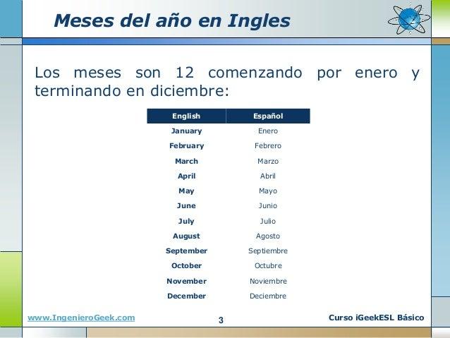 The jujuz blogs ingles f cil para ni os - Aprender ingles en un mes ...