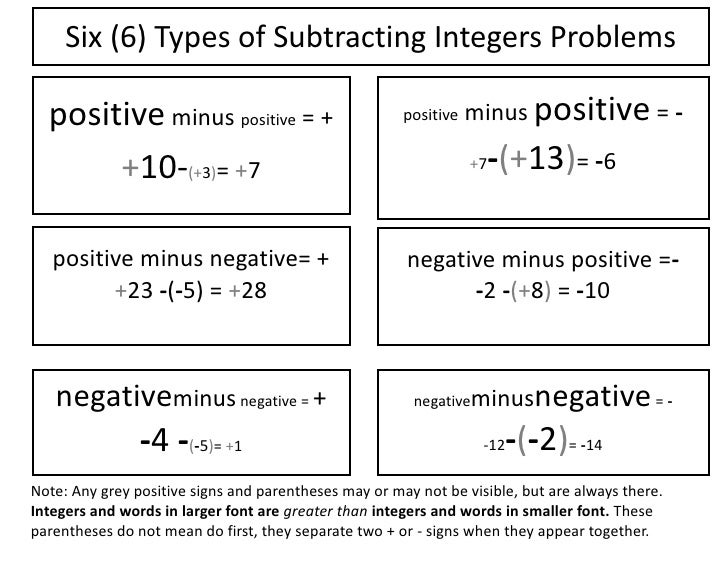 0-4 6 types of subtracting integers problems