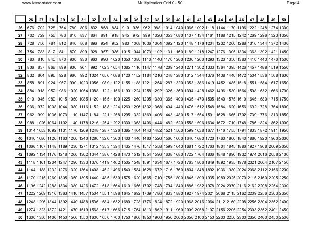 Multiplication Chart Up To 50 Multiplication Grid 0 - 50