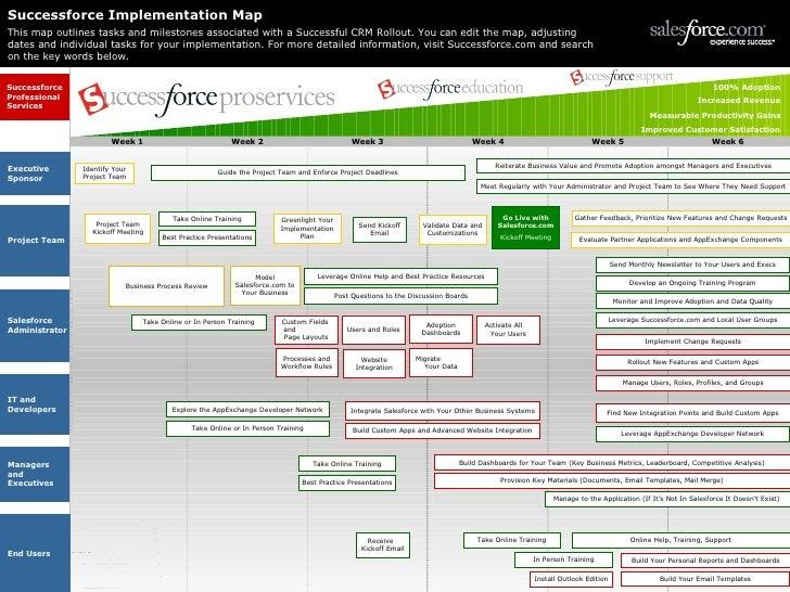 Timeline business plan template zrom timeline business plan template cheaphphosting Images