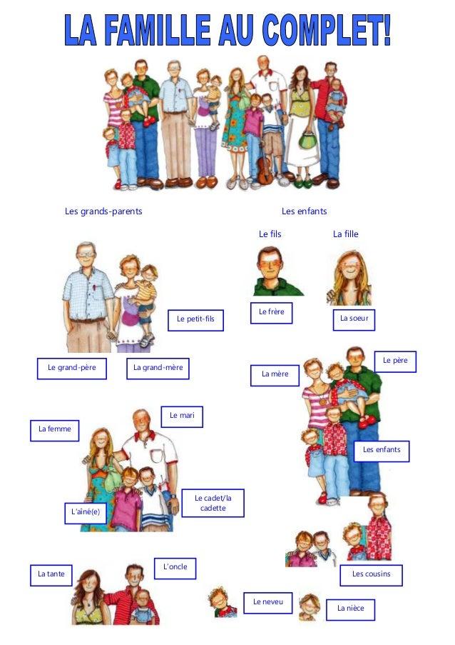 Vocabulaire la famille - Menage par quoi commencer ...