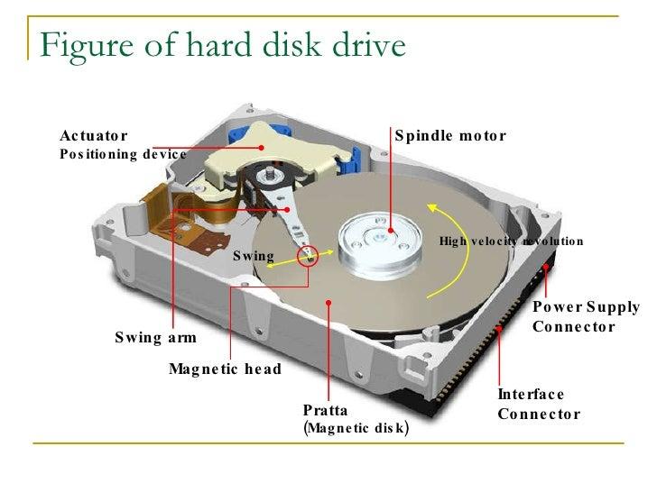 sata drive schematic pc drive