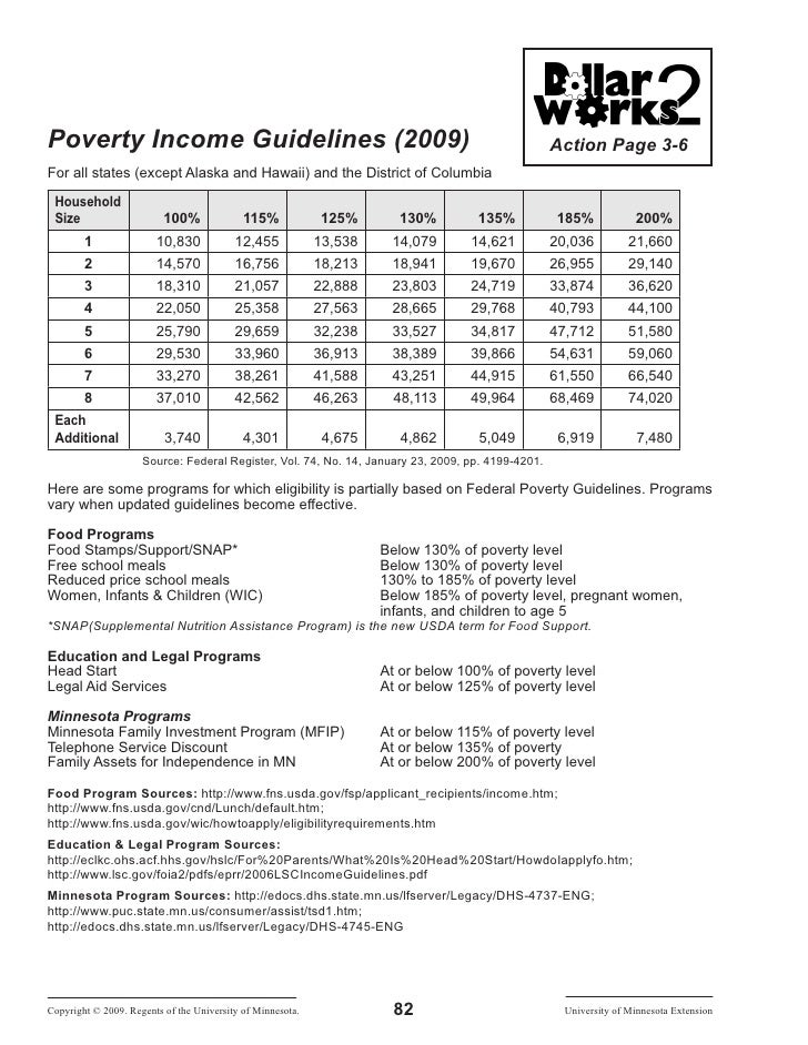 Poverty Income Guidelines (2009)                                                                   Action Page 3-6 For all...
