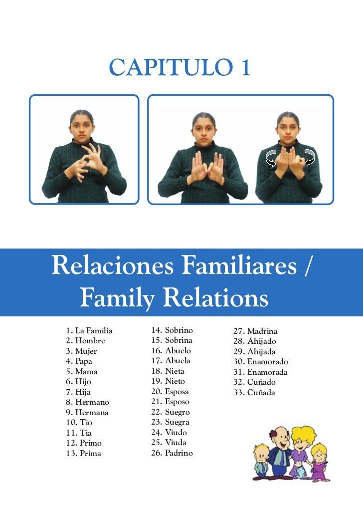 CAPITULO 1Relaciones Familiares /  Family Relations 1. La Familia   14. Sobrino   27. Madrina 2. Hombre       15. Sobrina ...