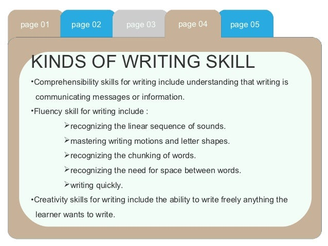 Teacher Guide To Different Types of Writing - Teach-nology