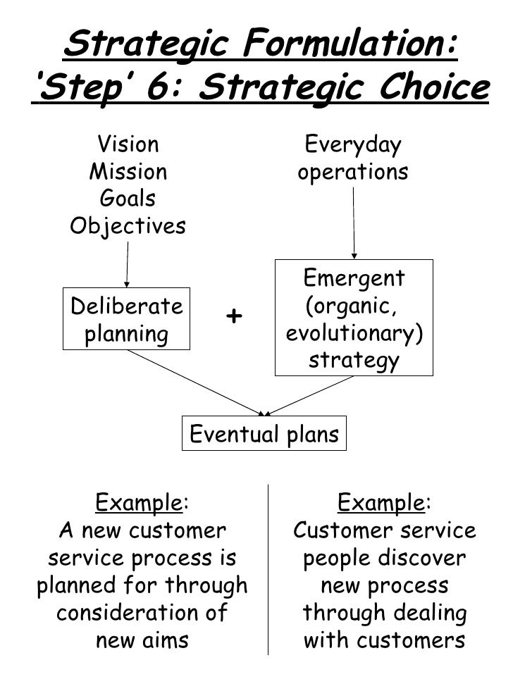 "strategic service vision heskett This article presents an analytical method for quantifying heskett's ""strategic service vision"" the model, which is based on quality function deployment (qfd."