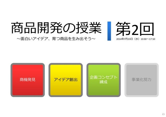 県岐商_商品開発の授業 Day2