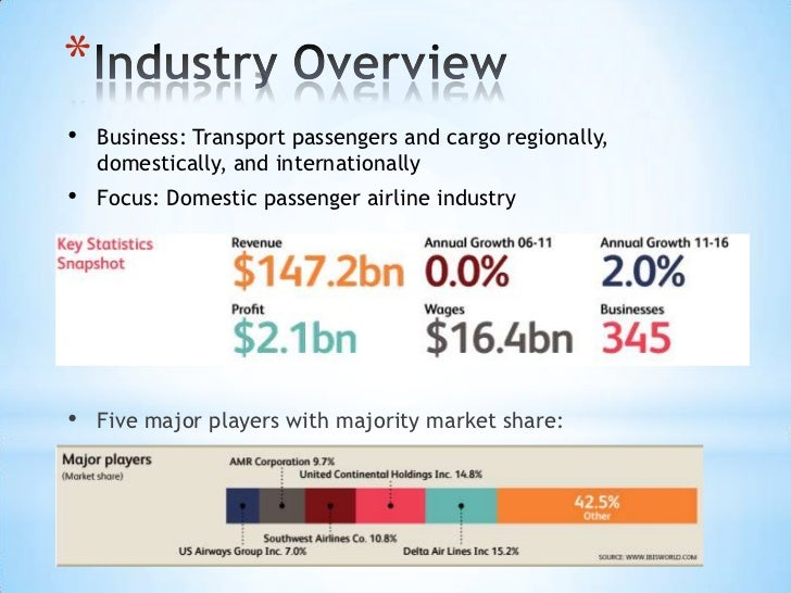 analysis for airline industry