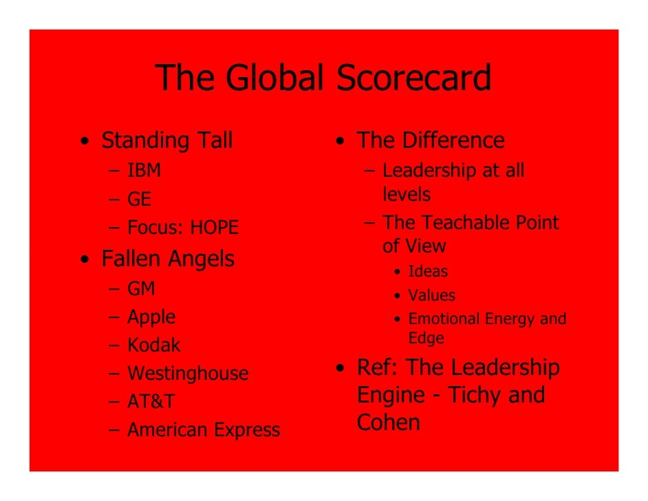 The Global Scorecard• Standing Tall          • The Difference  – IBM                    – Leadership at all  – GE         ...