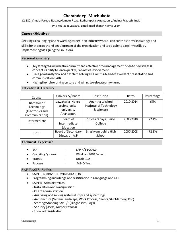charandeep sap basis fresher resume