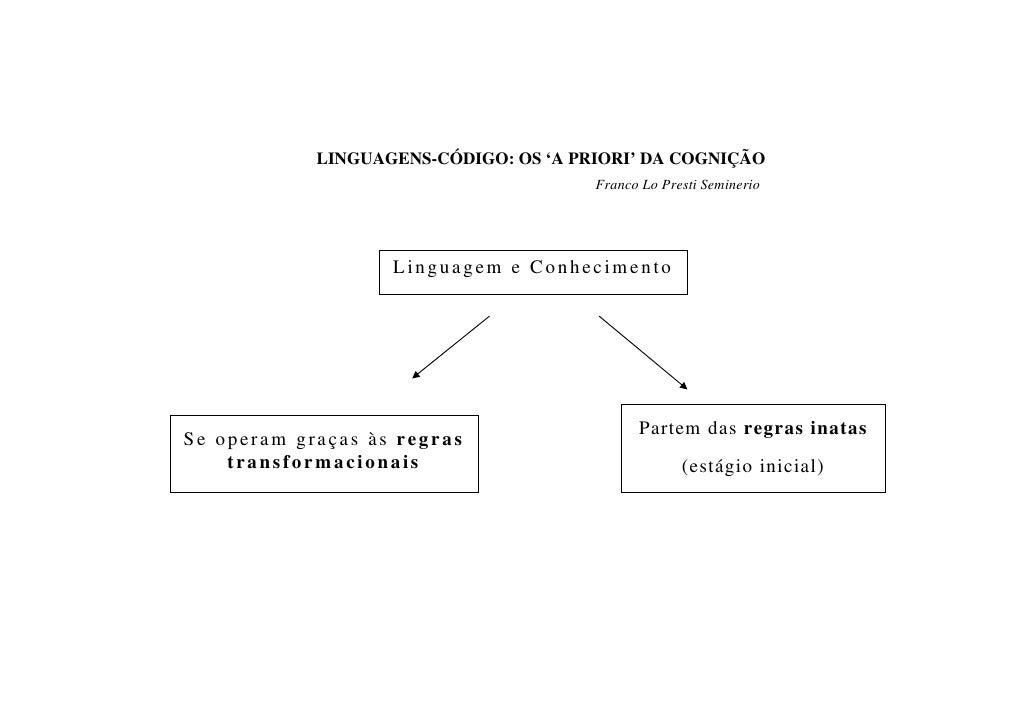 LINGUAGENS-CÓDIGO: OS 'A PRIORI' DA COGNIÇÃO                                        Franco Lo Presti Seminerio            ...