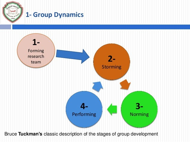 essay on team dynamics Sat, 31 mar 2018 16:54:00 gmt team dynamics and conflict pdf - team dynamics g - 2 team dynamics session agenda and goals a typical agenda for the.