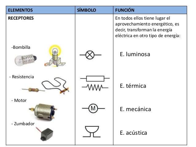 Circuito Zumbador : Componentes de un circuito eléctrico