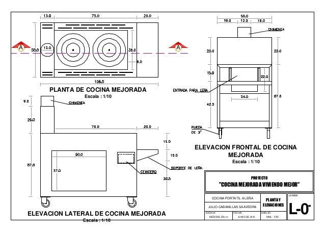 00 planos de cocina for Planos de cocinas 4x4