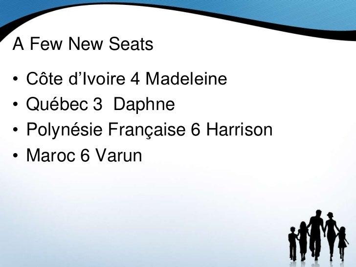 A Few New Seats•   Côte d'Ivoire 4 Madeleine•   Québec 3 Daphne•   Polynésie Française 6 Harrison•   Maroc 6 Varun