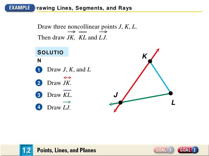 Drawing Lines Segments And Rays : Chapter a
