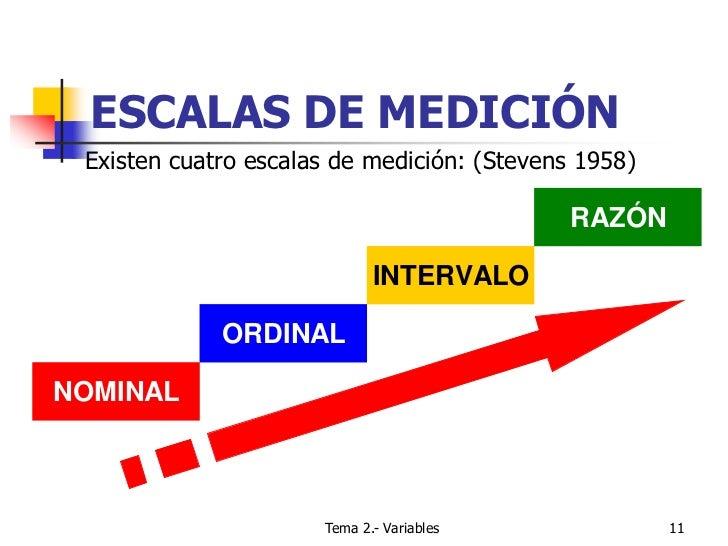 Las Escalas de Medicion Escalas de Medición Existen