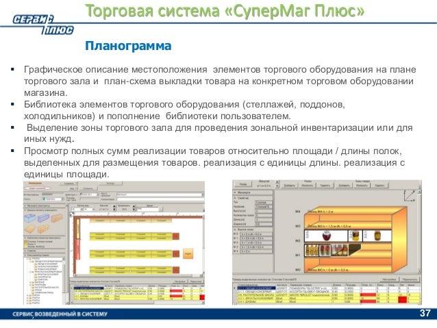 план-схема выкладки товара