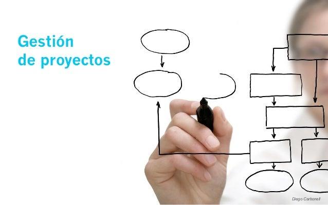 Gestiónde proyectos               Diego Carbonell