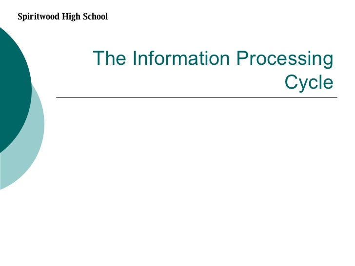The Information Processing Cycle Spiritwood High School