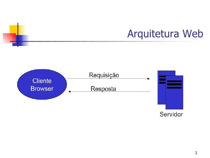 Arquitetura Web                  1