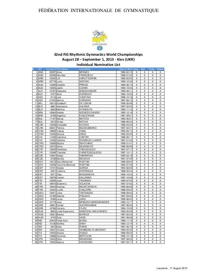 Participantes Mundial Kiev 2013