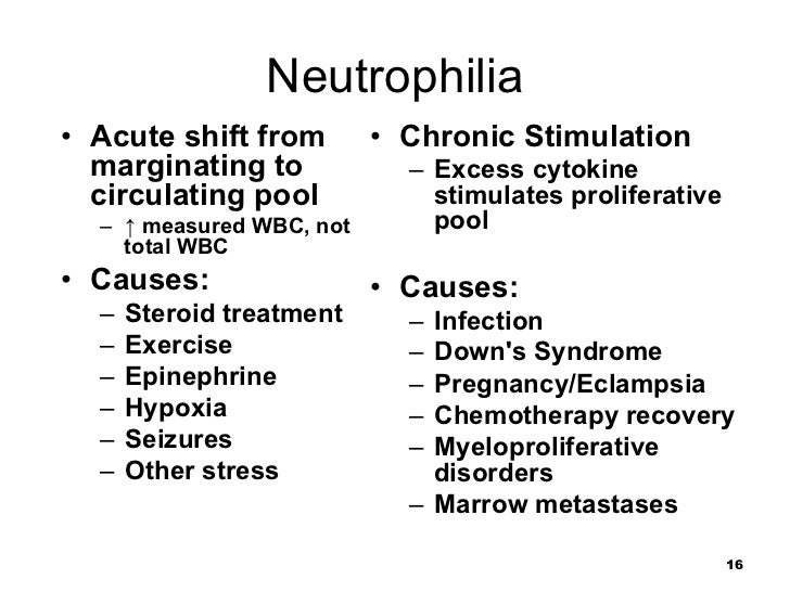 neutrophilia steroids