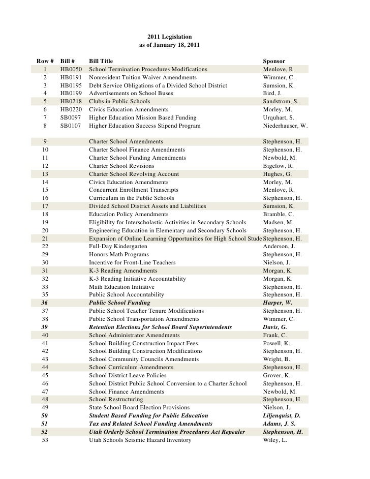 2011 Legislation                                    as of January 18, 2011Row #   Bill #   Bill Title                     ...