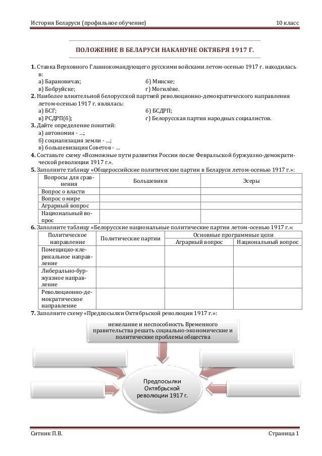 История Беларуси (профильное