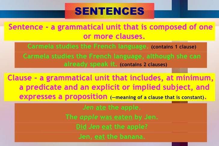 SENTENCES Sentence - a grammatical unit that is composed of one or more clauses. Carmela studies the French language.  (co...