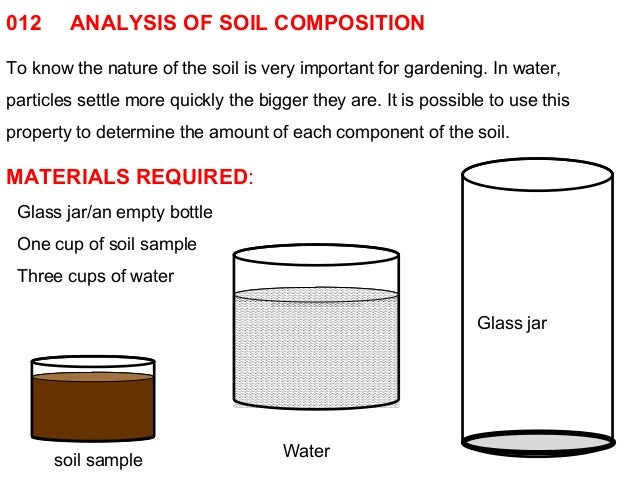 012 analysis of soil composition for Soil composition definition