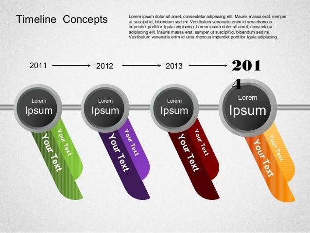 01500 timeline concepts
