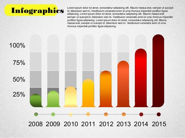 Infographics 20152014201320122011201020092008 25% 50% 75% 100% Lorem ipsum dolor sit amet, consectetur adipiscing elit. Ma...