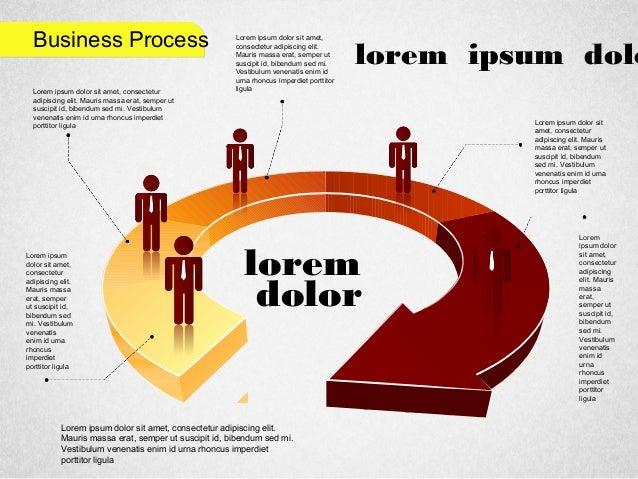 Business Process Lorem ipsum dolor sit amet, consectetur adipiscing elit. Mauris massa erat, semper ut suscipit id, bibend...