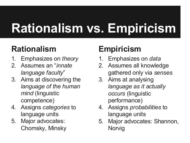 300 rationalism vs empiricism Rationalism and empiricism: a brief history 5 classical rationalism  the  epistemology of rationalism and empiricism 16 4  renaissance 300 years  later.