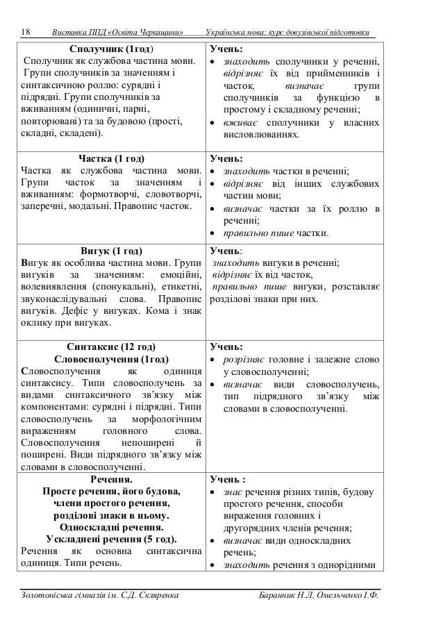 Українська мова: курс