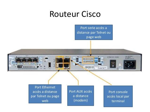 Routeur Cisco Port serie accès a distance par Telnet ou page web Port Ethernet accès a distance par Telnet ou page web Por...