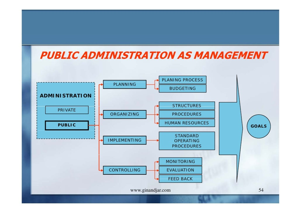 administration public administration