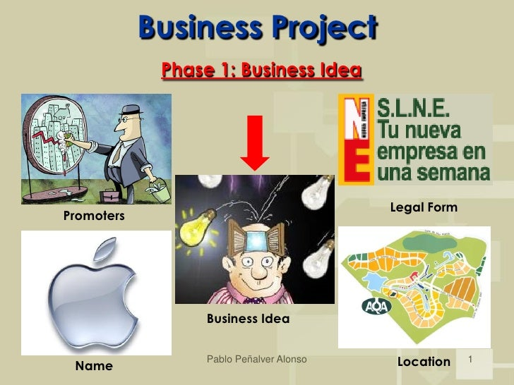Business Project             Phase 1: Business Idea                                          Legal FormPromoters          ...