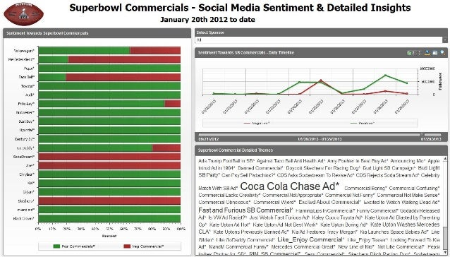 01 high level sentiment and detailed themes pdf
