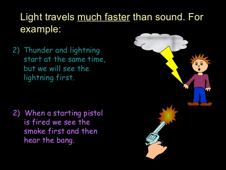 Light Travels Much Faster Than Sound For Example Ul Li