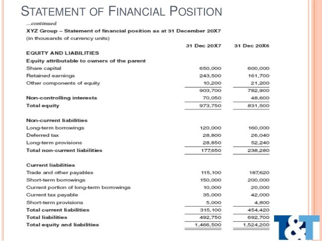 how to create a statement of financial position