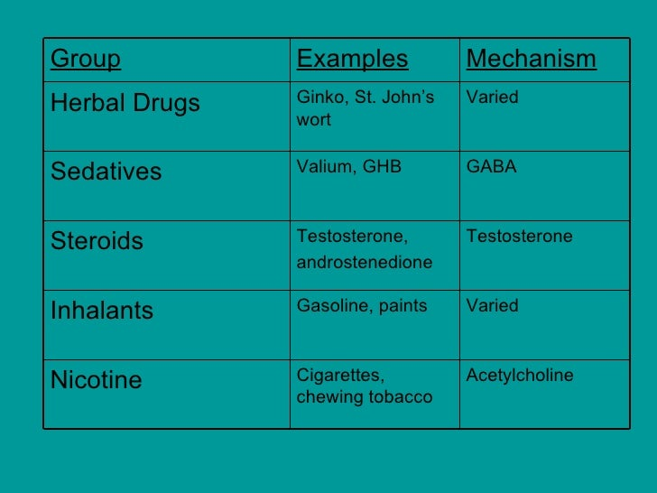 inhaled vs oral steroids for adults with chronic asthma