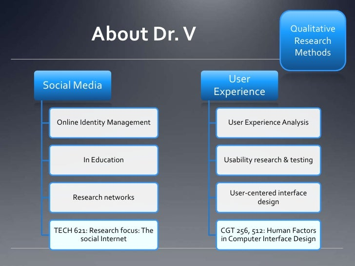 Qualitative Research Methods<br />About Dr. V<br />