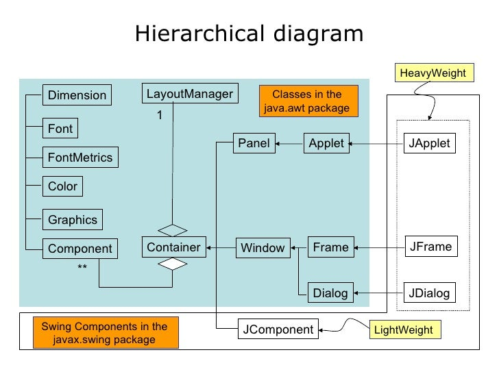 01 java is architecture neutral for Architecture java