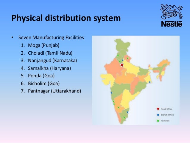 Sales Distribution System Physical Distribution System