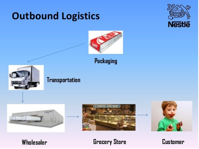 nestle distribution channel We do a swot analysis of nestle, to get a better perspective growth in online retail could open up new distribution channels such as amazon prime that can bypass.