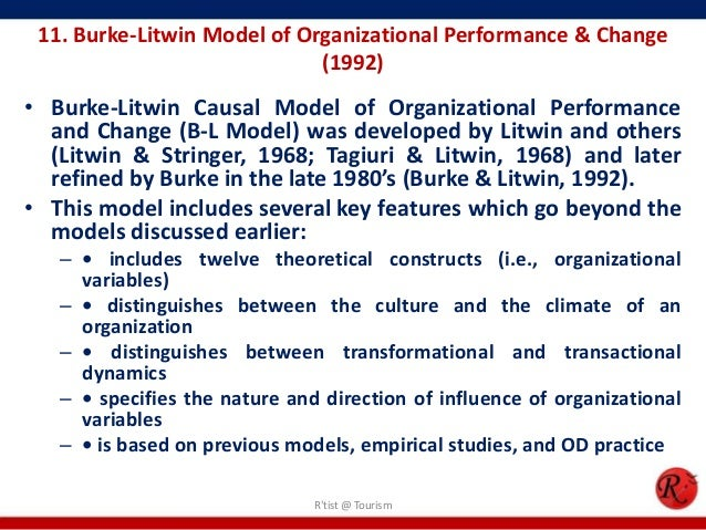 diagnosing individual and group behavior 1987 Organizational diagnostic models: a review & synthesis is to examine several organizational diagnostic models which diagnosing individual and group behavior.
