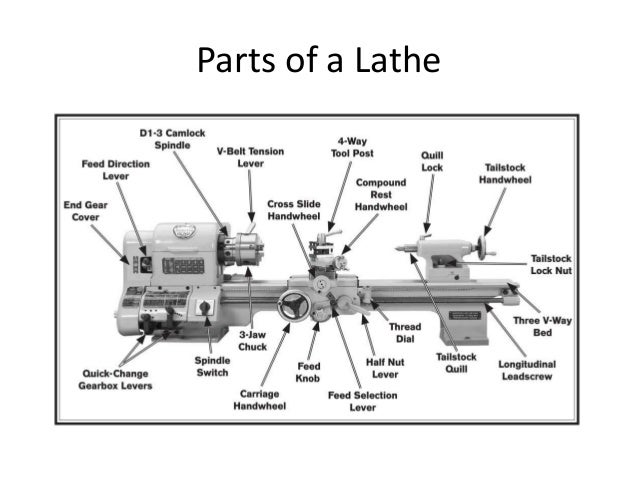 South Bend Lathe Parts Diagram - ImageResizerTool.Com